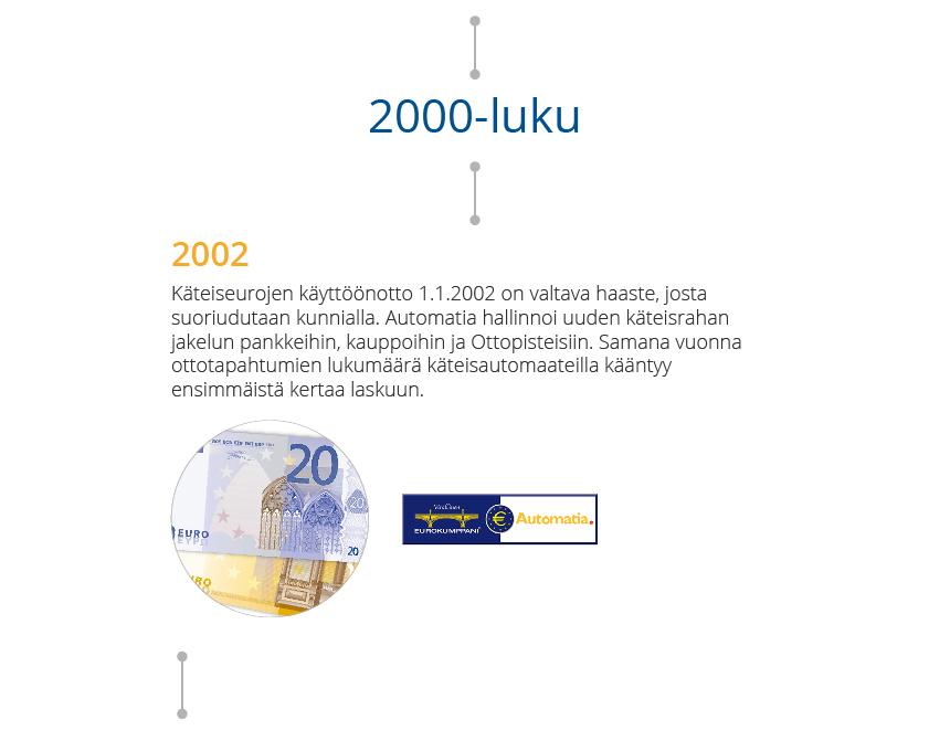 Otto-historiikki-20v-04